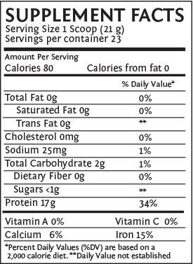 Sun warrior protein nutrition facts